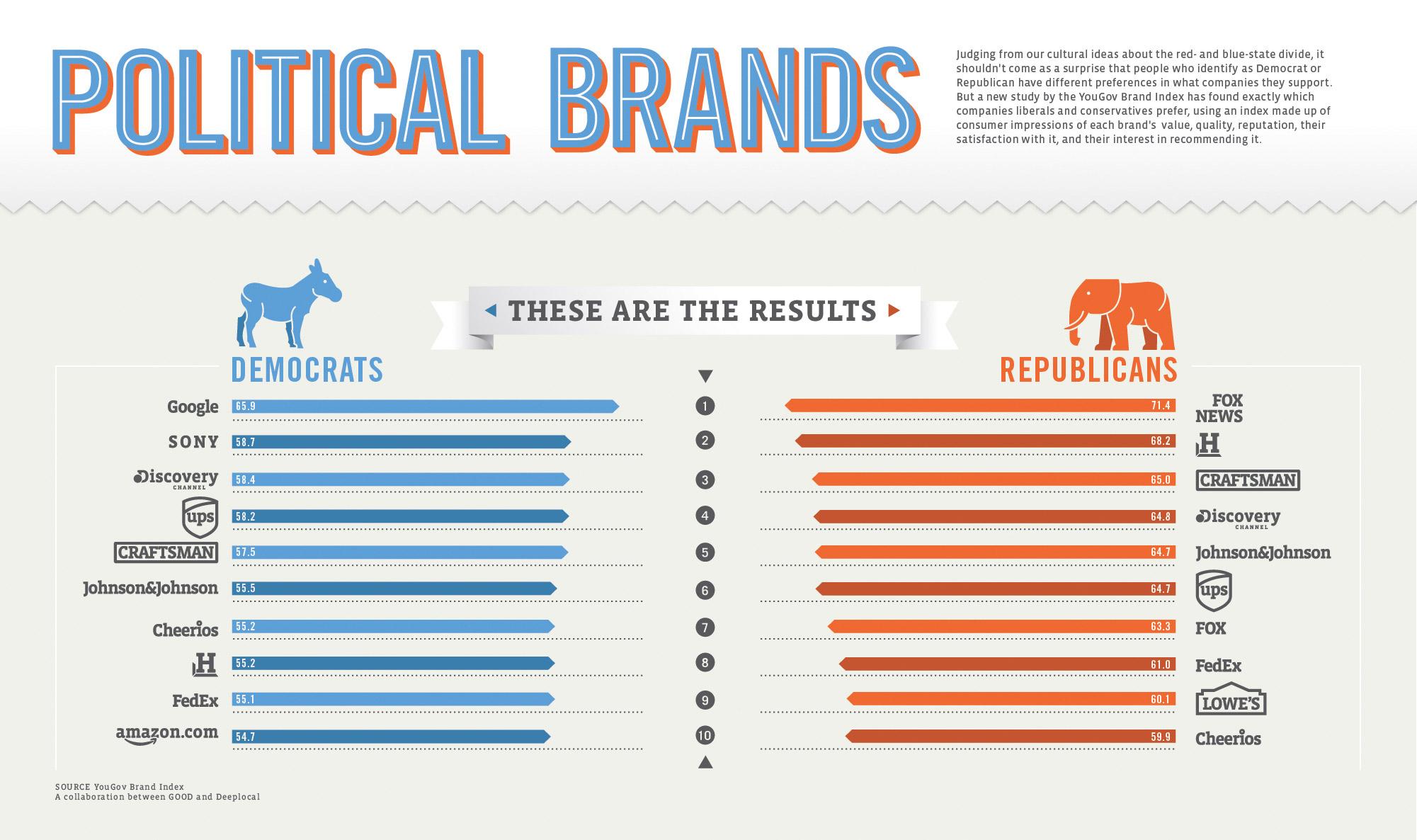 Federalist vs democratic republican compare contrast essay